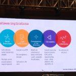 Morningstar Investment Conference - Nandan Nilekani
